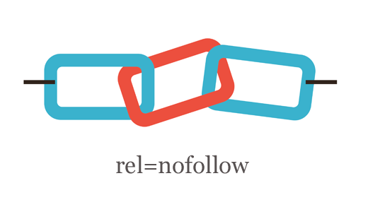 rel=nofollow attribute